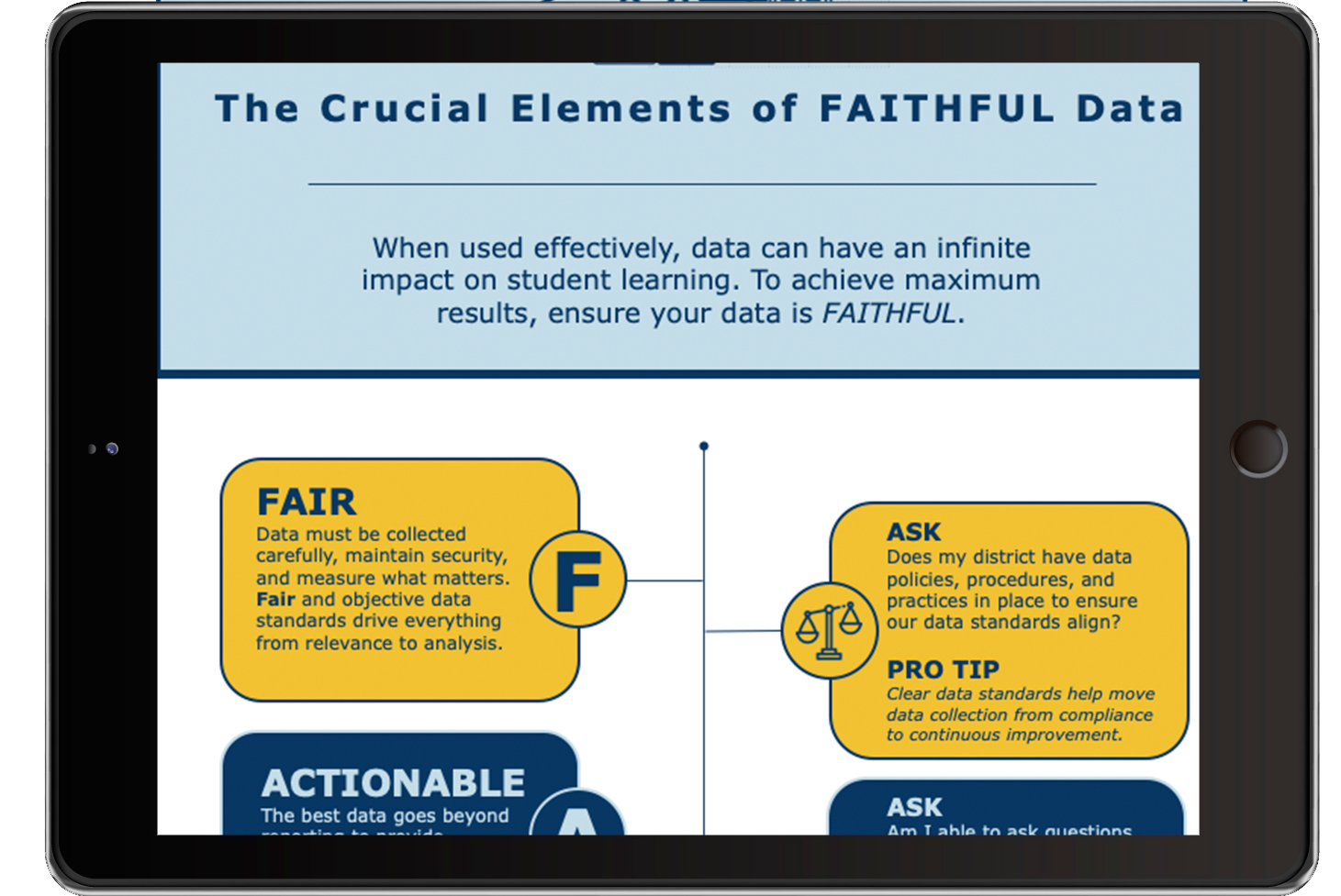 Faithful Data Infographic in Device